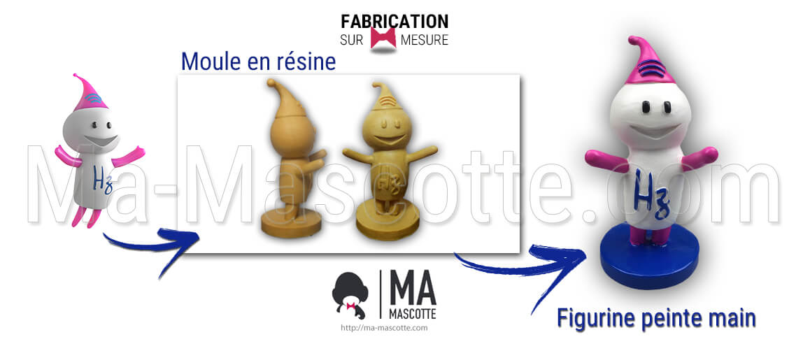Fabrication Figurine Sur Mesure Résine Personnage. Figurine Personalisée.