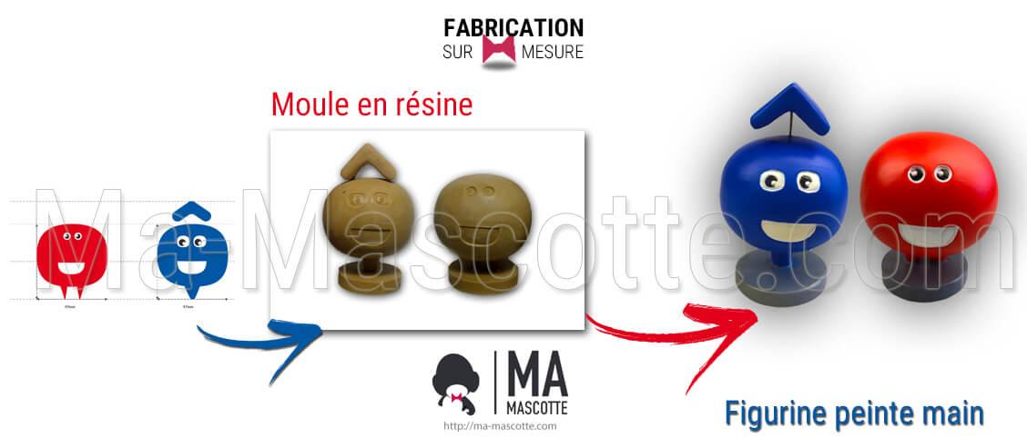 Fabrication Figurine Sur Mesure Résine Statue. Figurine Personalisée.