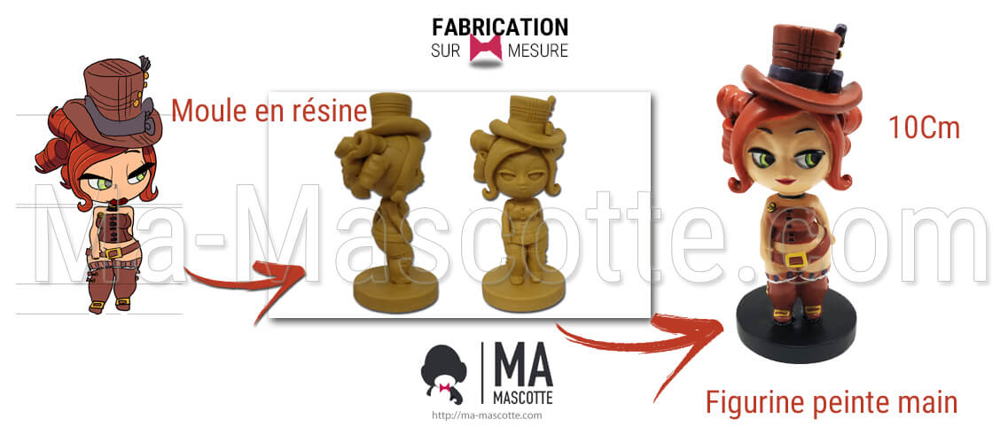 Custom Made Resin Figurine Replica. Customized Figurine