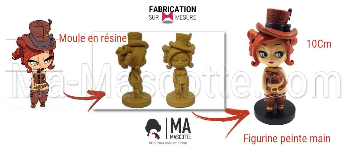 Fabrication Figurine Sur Mesure Résine Réplique. Figurine Personalisée.