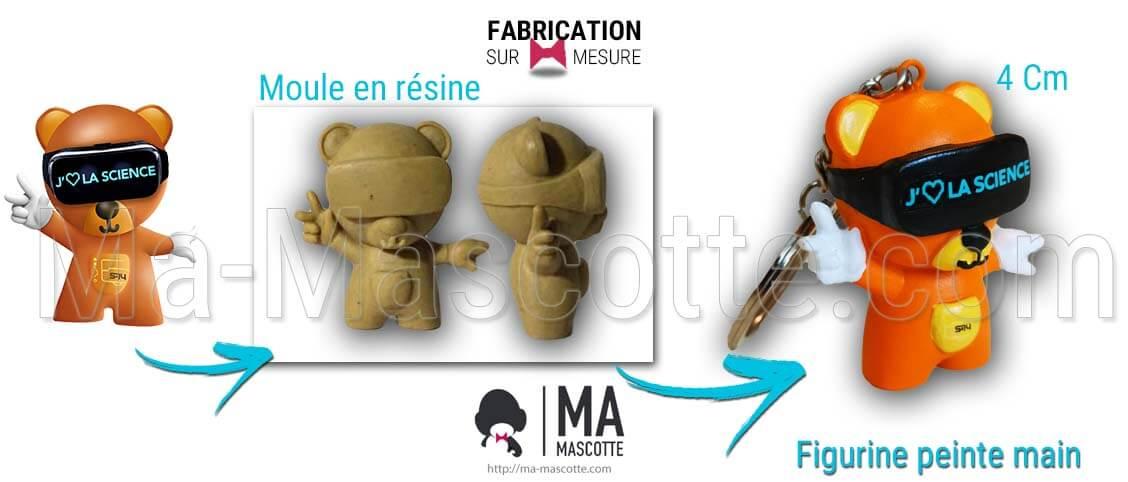 Fabrication Figurine Sur Mesure Résine Porte Clés. Figurine Personalisée.
