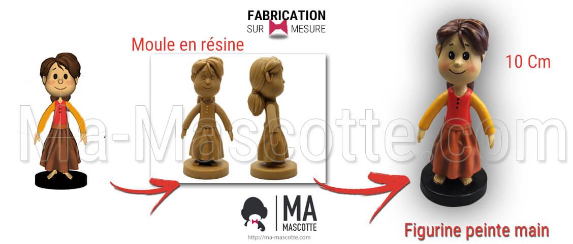 Fabrication Figurine Sur Mesure Résine Statuette. Figurine Personalisée.
