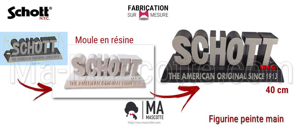Fabrication Figurine Sur Mesure Résine PLV. Figurine Personalisée.