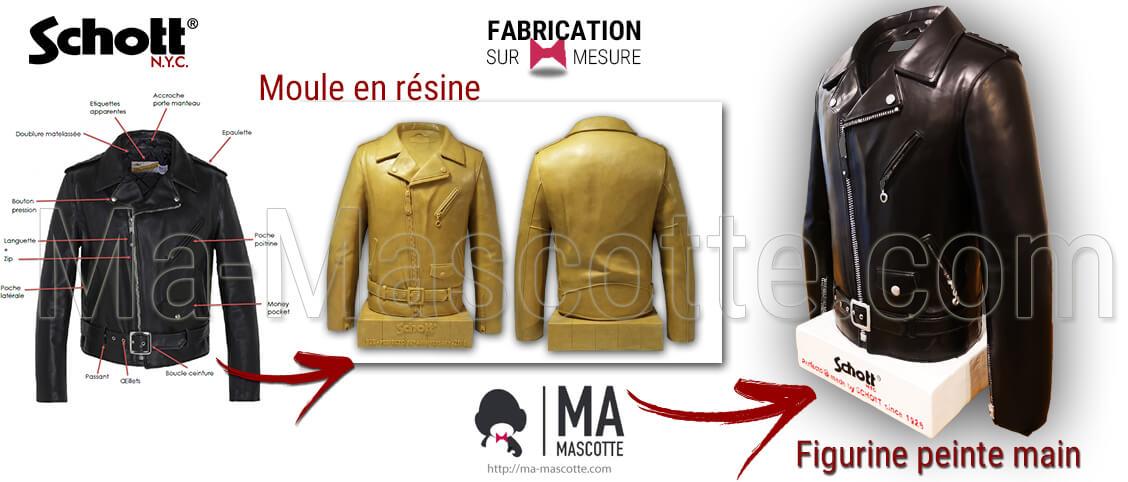 Fabrication Figurine Sur Mesure Résine Buste. Figurine Personalisée.