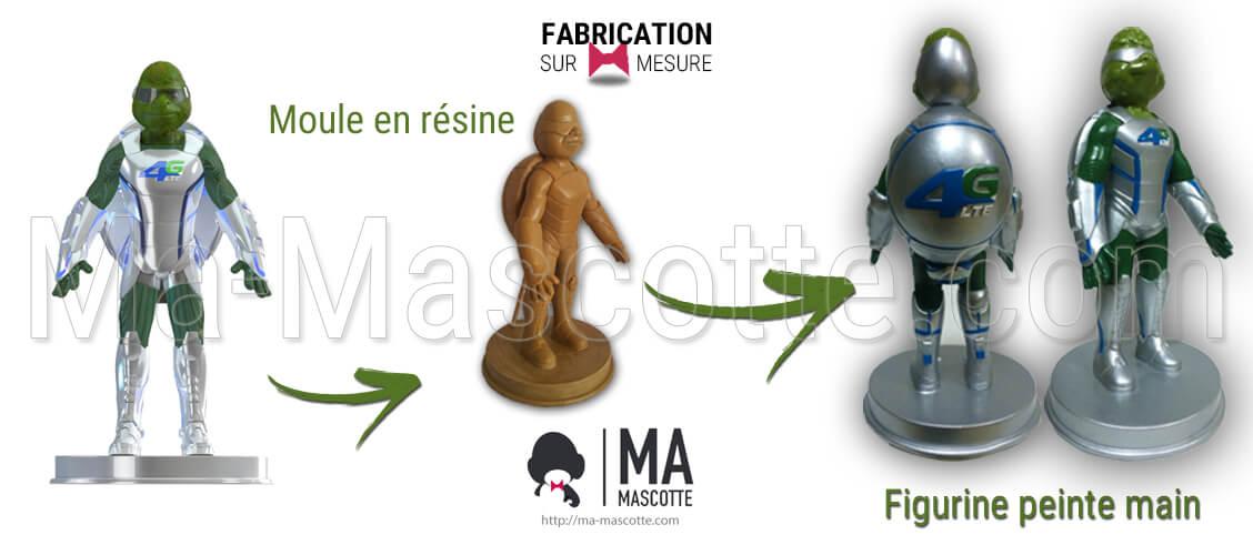 Fabrication Figurine Sur Mesure Résine Sculpture. Figurine Personalisée.